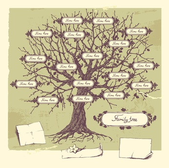 Scrapbooking Your Family Tree