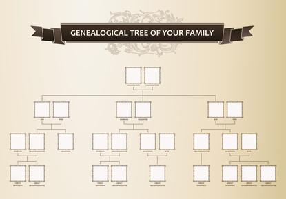 Family Tree Design Ideas family tree Here Are Some Great Ways You Can Include Your Family Tree In Your
